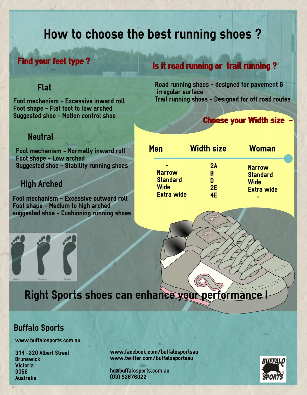 Buffalo Sports | How to choose the best running shoes ? | Visual.ly