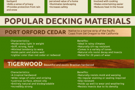 Build a Deck to Expand Your Outdoor Living Space  Infographic