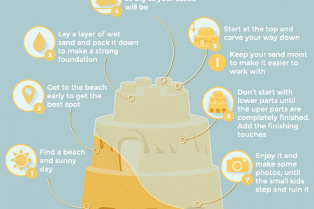 Build a sandcastle Infographic