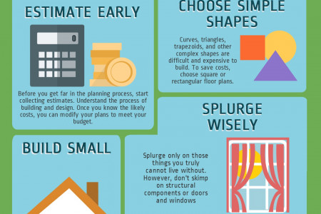 Build on A Budget Infographic