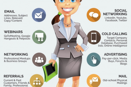 Build Your Business Online Infographic