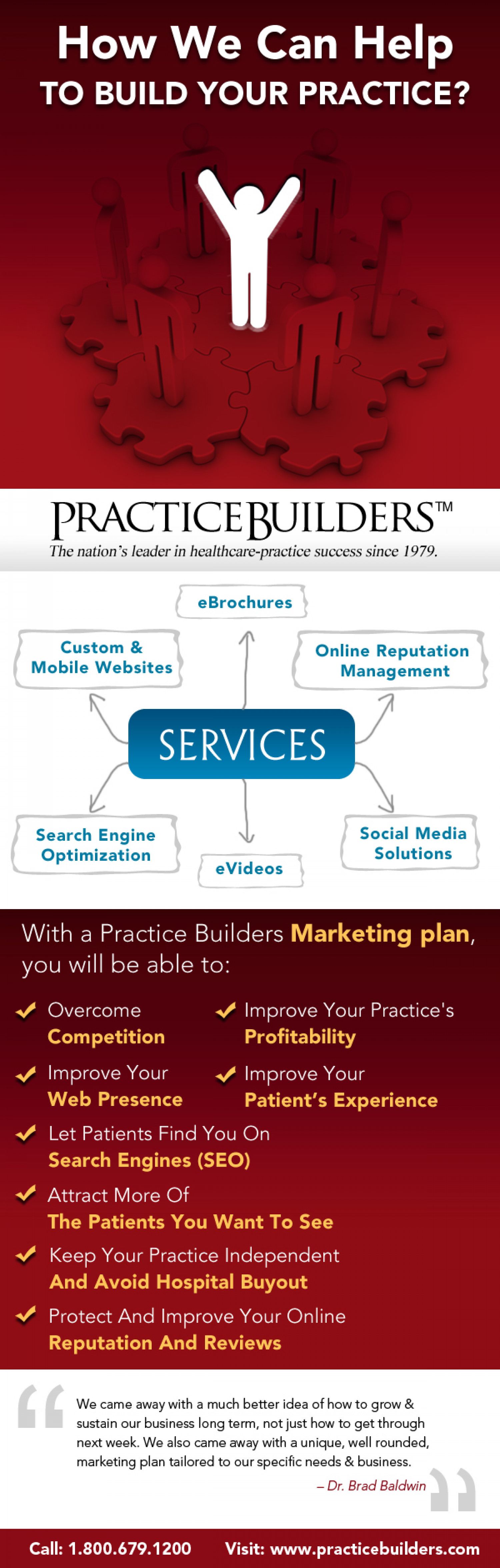 Build your medical practice Get more patients Infographic