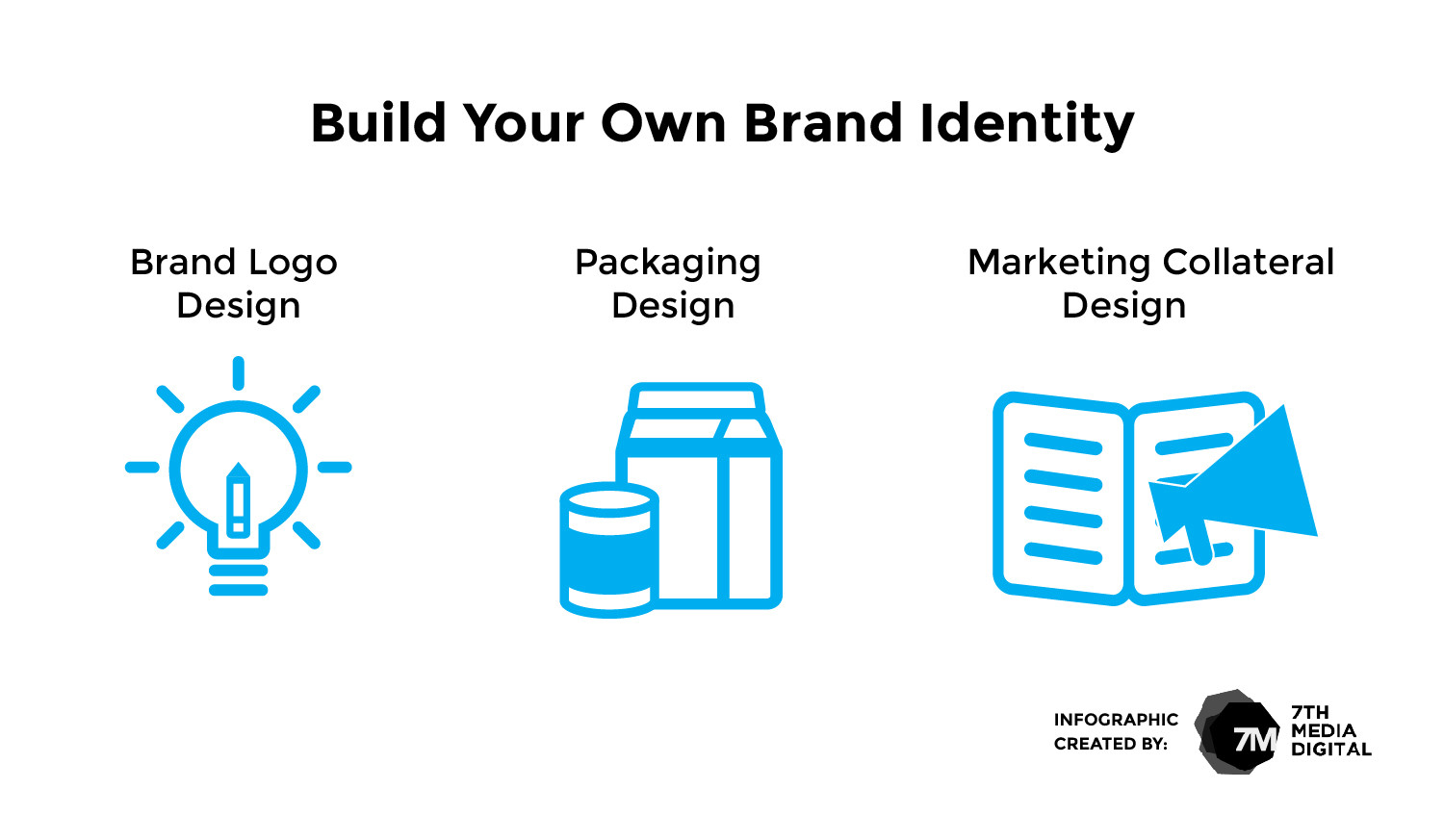 petal photo sharing build your own brand identity infographic