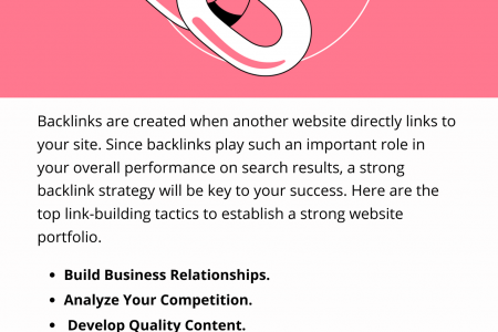 Building A Backlink Strategy For Your Website Infographic