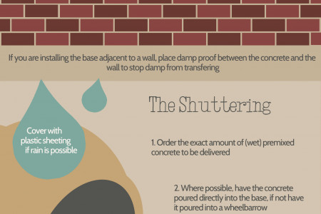 Building a Concrete Base Infographic