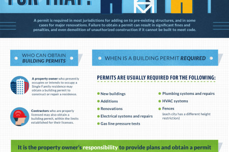 Building Permits 101 Infographic