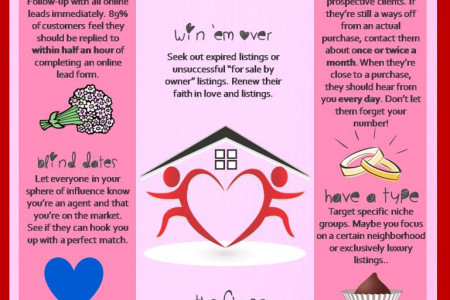Building Relationships with Your Clients Infographic