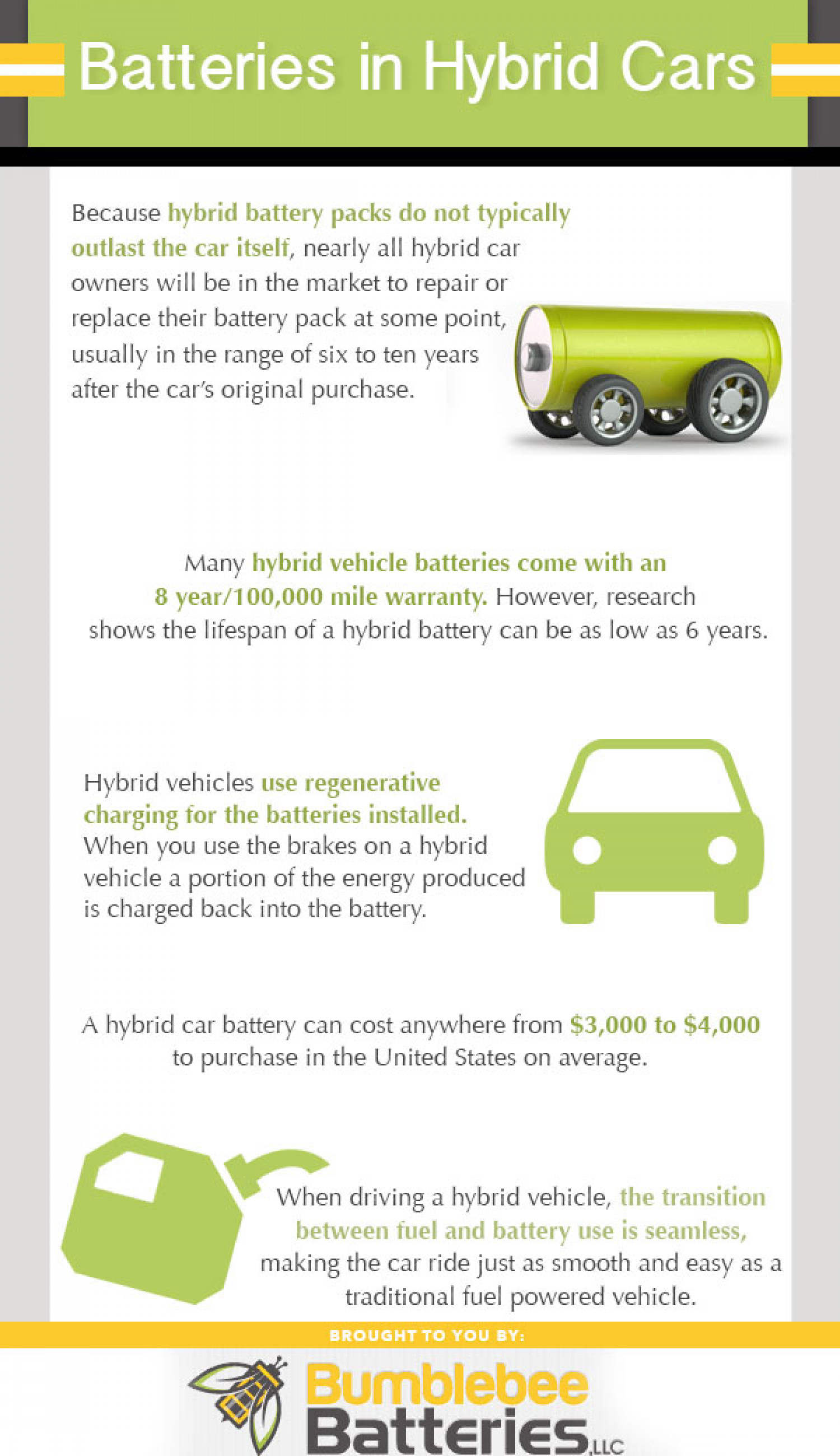 Batteries In Hybrid Cars Infographic