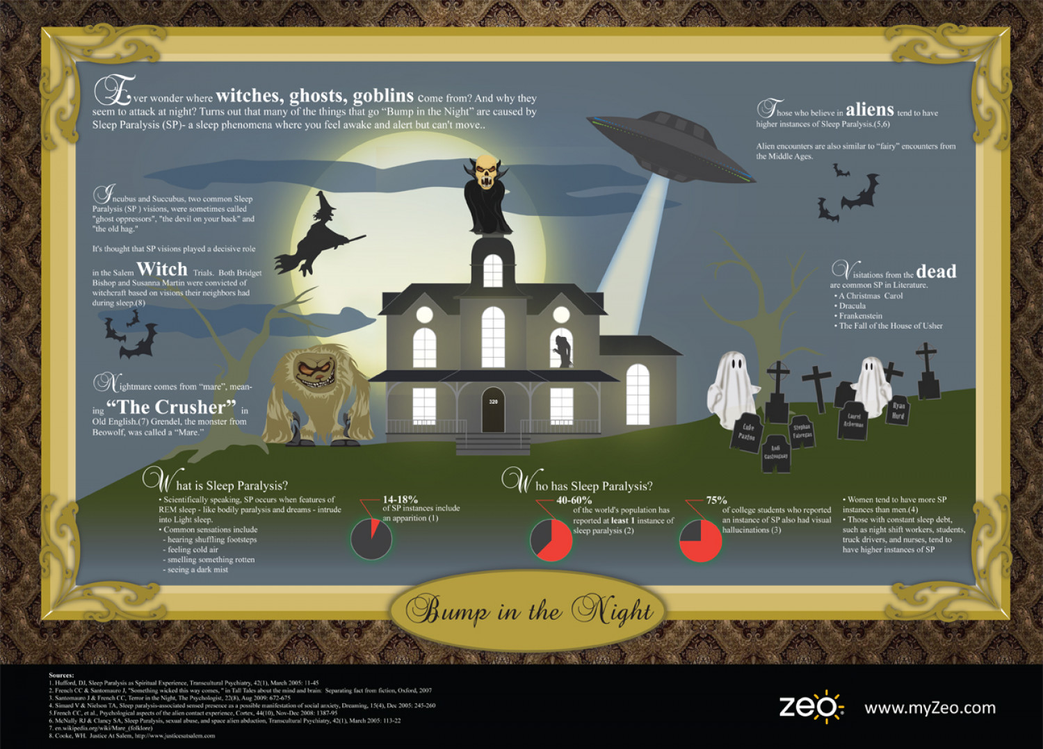 Bump in the Night Infographic