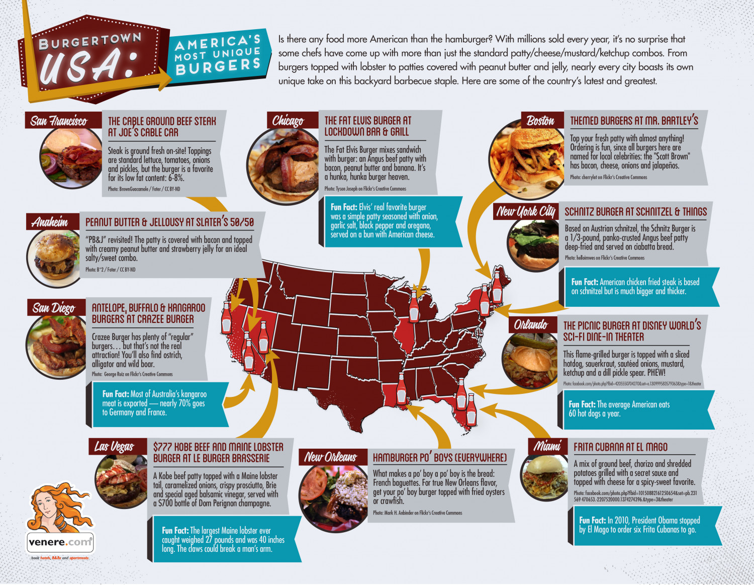 Burgertown, U.S.A.: America's Most Unique Burgers Infographic