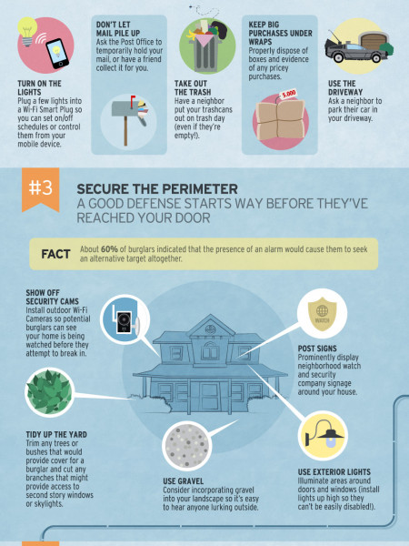 Burglar Proof: A DIY Guide to Protecting Your Home Infographic