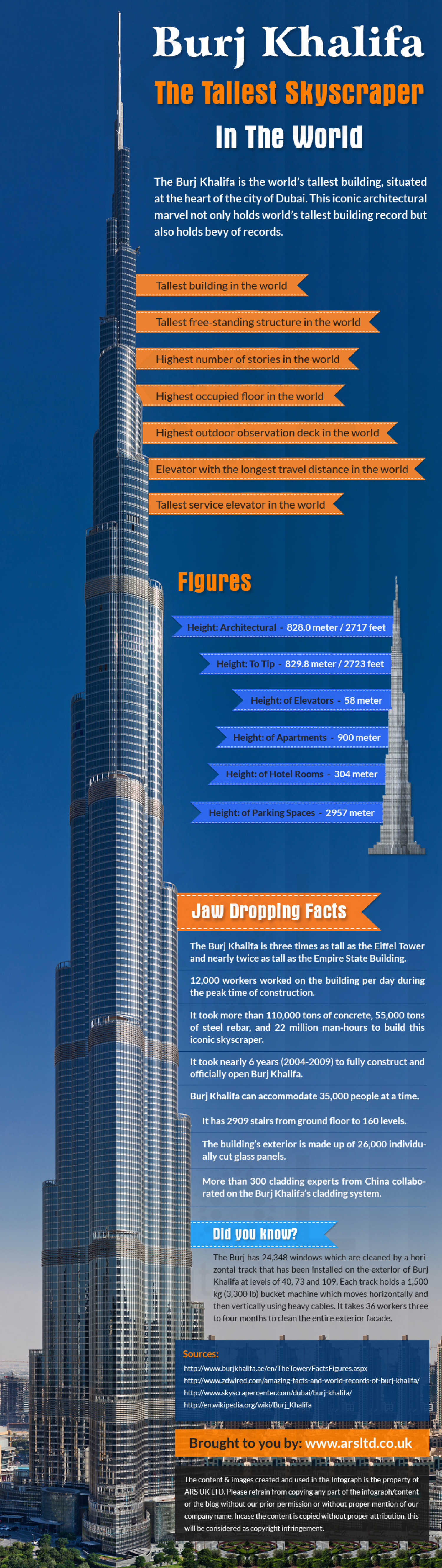 Burj Khalifa: The Tallest Skyscraper In The World Infographic