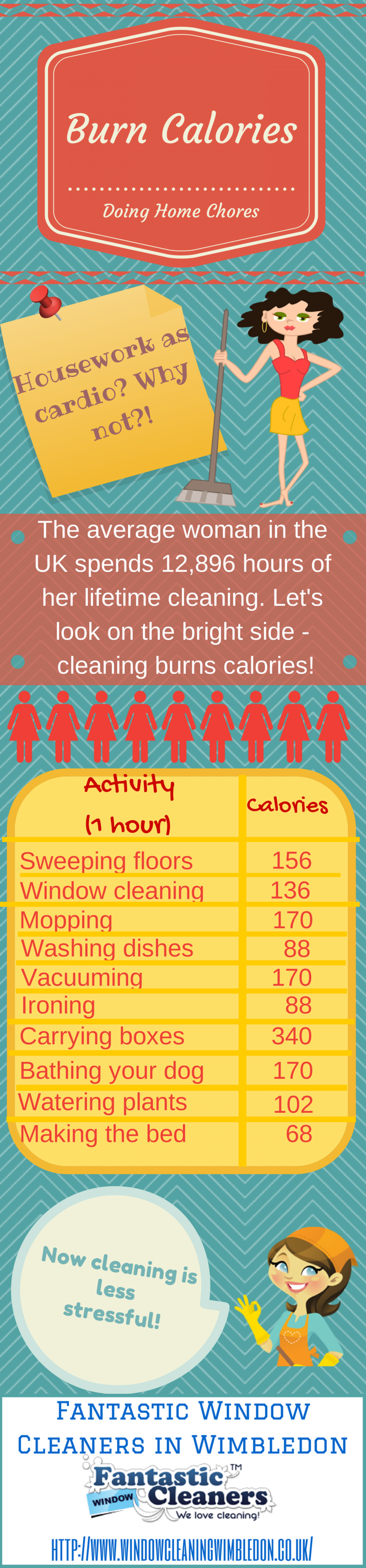 Burn Calories Doing Home Chores Infographic