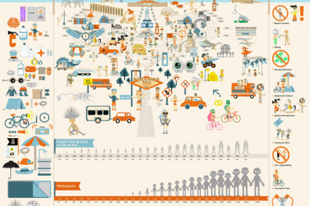 Burning Man  Infographic