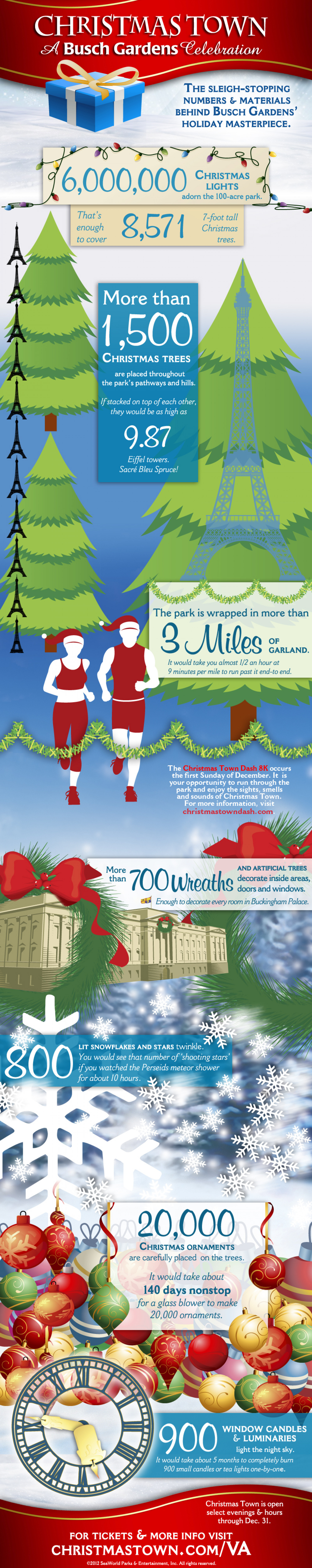 Busch Gardens Christmas Town Infographic