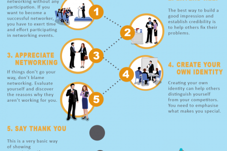 Busine Working Tips for Starters Infographic