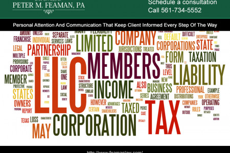 Business Attorney  West Palm Beach Infographic