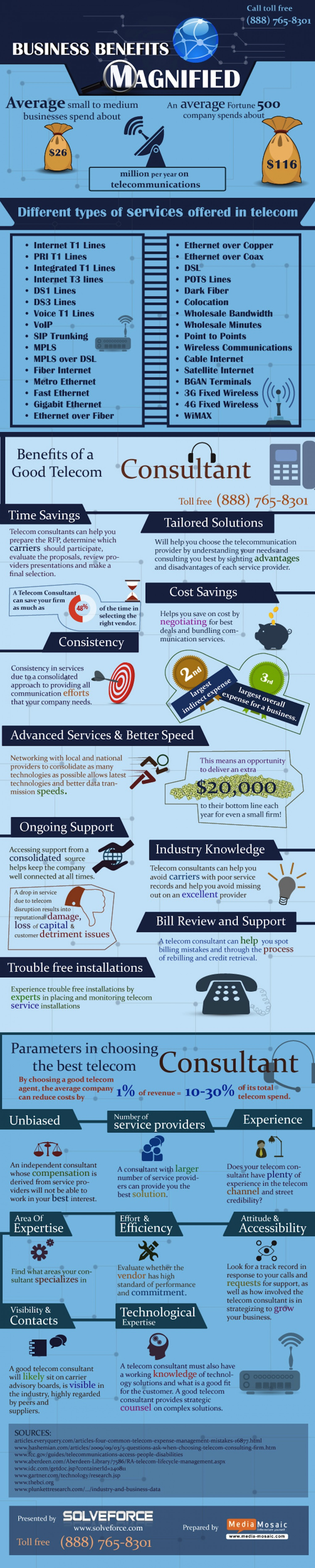 Business Benefits Magnified Telecommunications Infographic