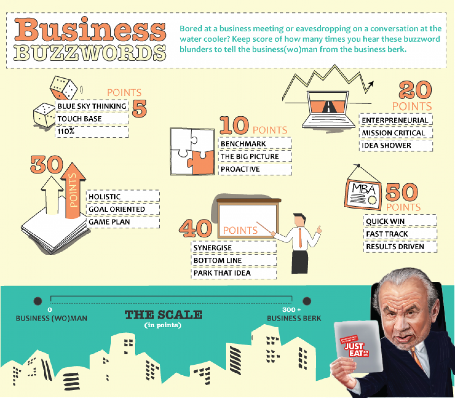 Business Buzzword Game Infographic