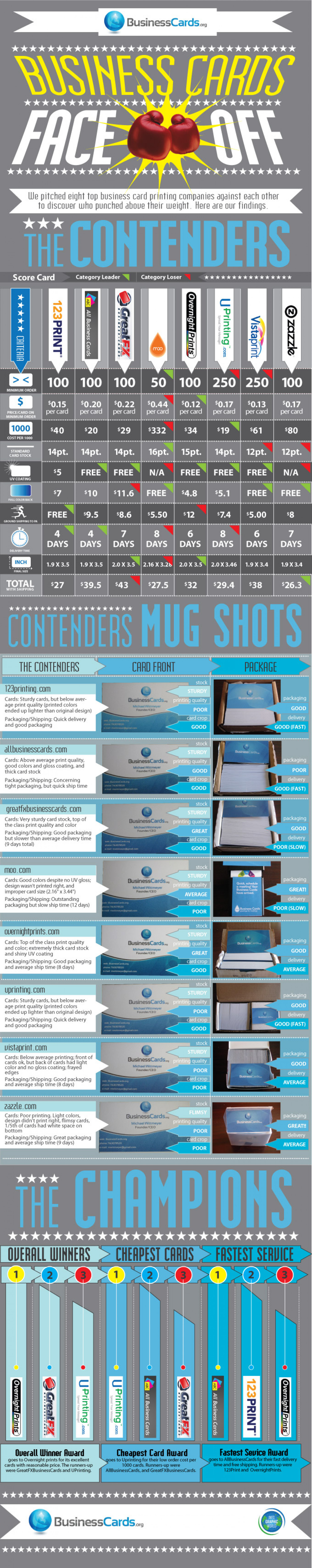 Business Card Face-off Infographic