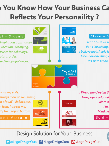 Do You Know How Your Business Card Reflects Your Personality Infographic