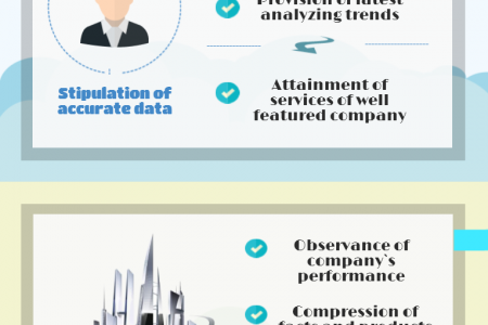 Business Data Analysis With Factual Tips Infographic