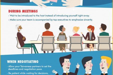Business Etiquette: An entrepreneur's guide to successful investing in Taiwan Infographic