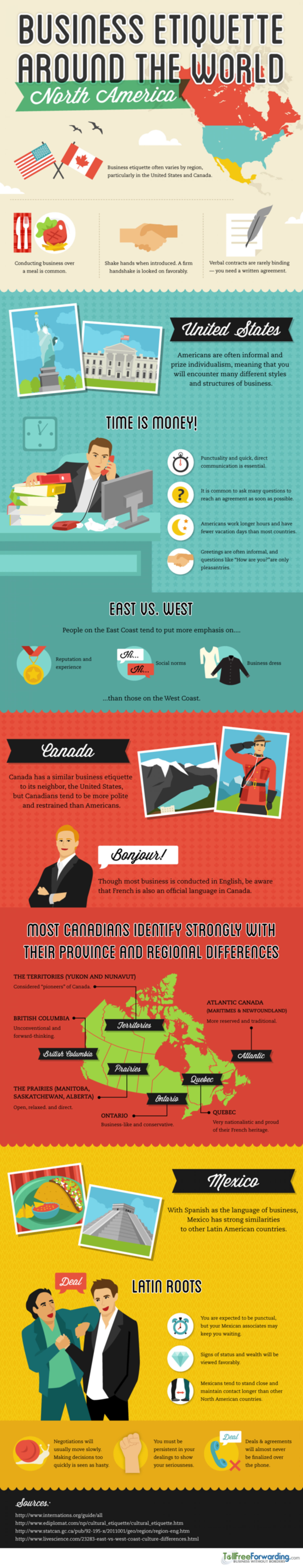Business Etiquette: North America Infographic