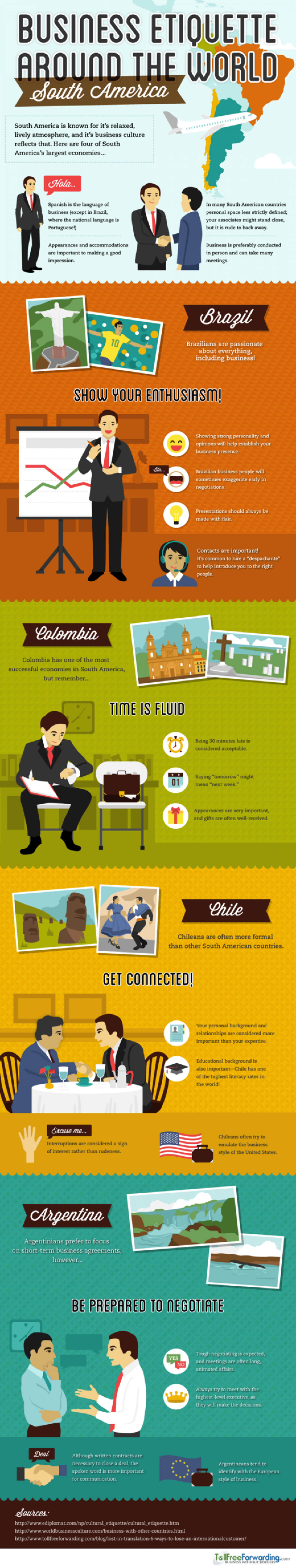 Business Etiquette: South America Infographic