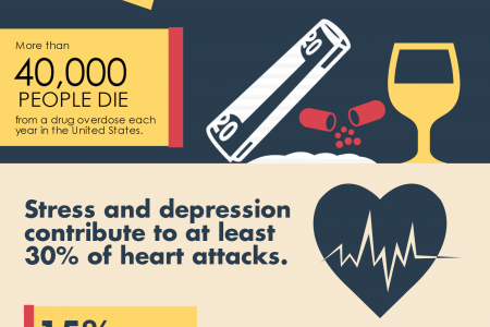 Business Executives and Mental Health Issues Infographic