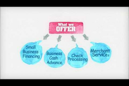 Business Financial Solutions from Merchant Advisors Infographic