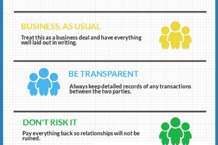 Business Financing Even With A Bad Credit: Loans From Family or Friends Infographic