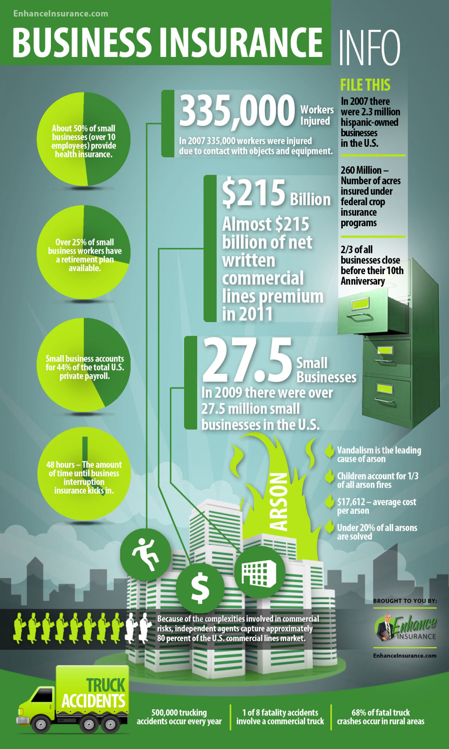 Business Insurance Infographic