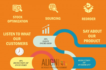 Business Intelligence & Analytics for Jewelers Infographic