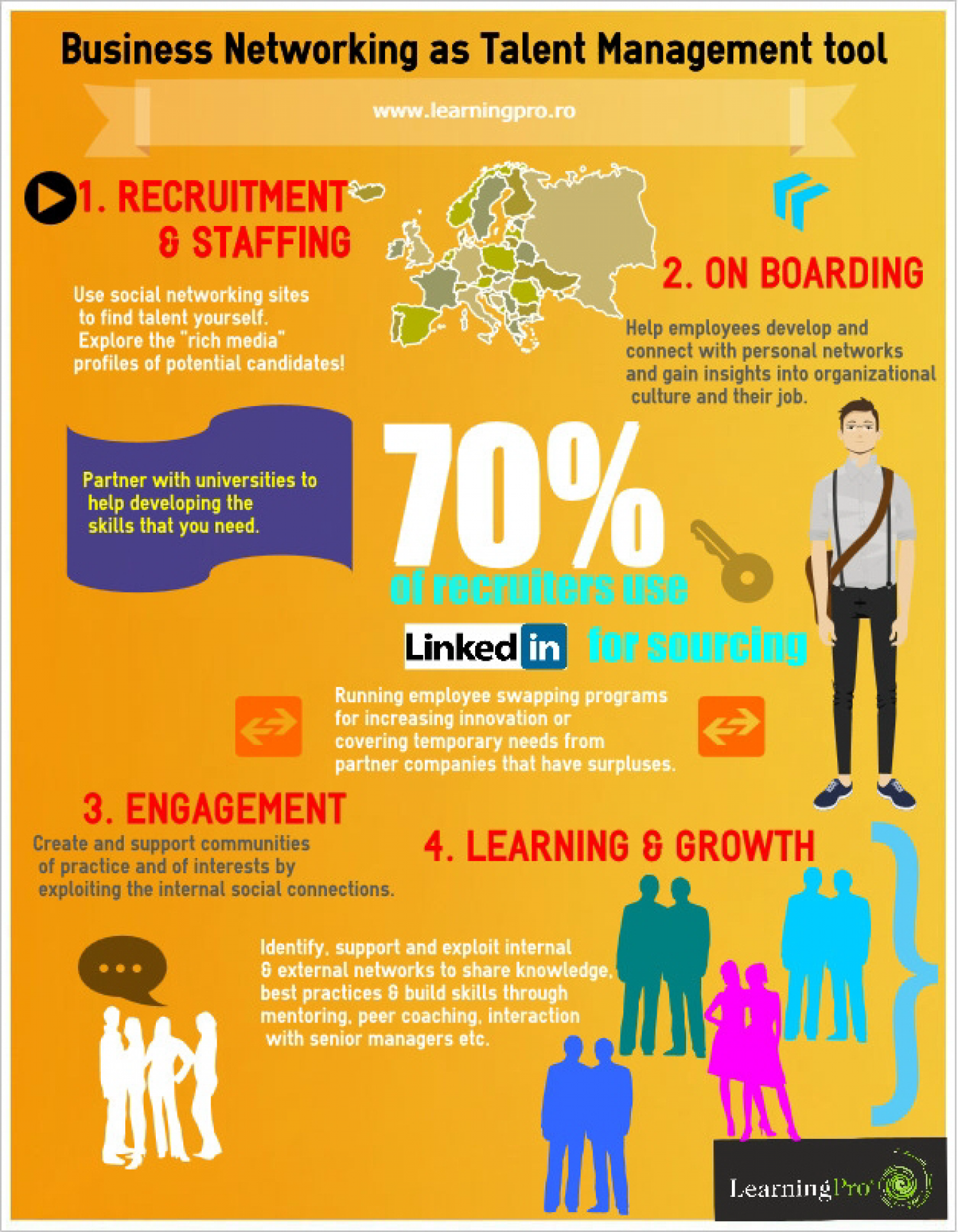 Business Networking as Talent Management tool | Visual.ly