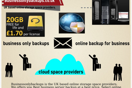 Business only backup – data recovery solution provider. Infographic