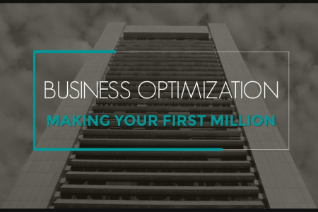 Business optimization-Building your first million is easy Infographic
