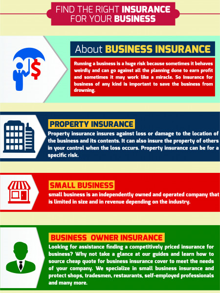 Business owner insurance | Commercial Insurance Quotes in Los Angeles Infographic