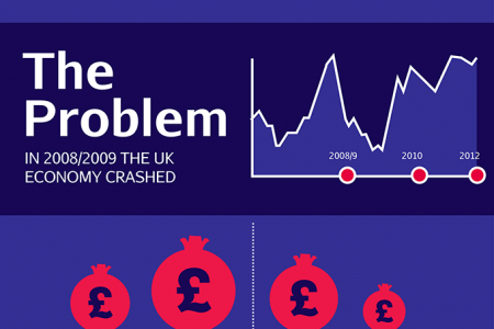 Business Rates: Are You Getting a Fair Deal? Infographic