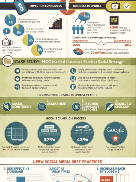 Business and Social Media Infographic