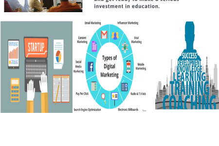 Business Startup Infographic