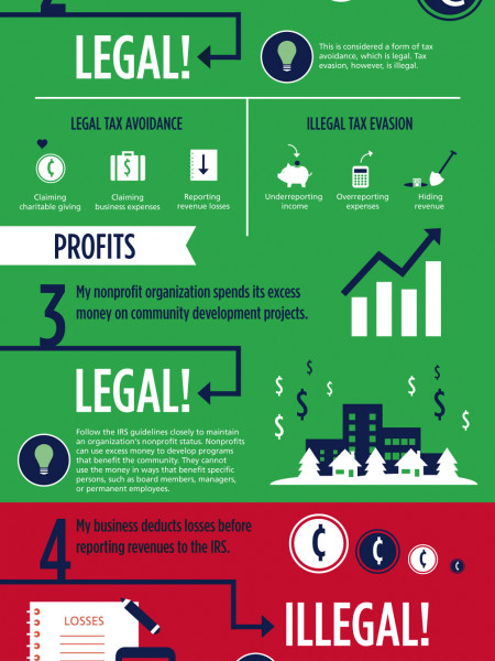 6 Tips for Businesses to Avoid Committing Financial Fraud Infographic