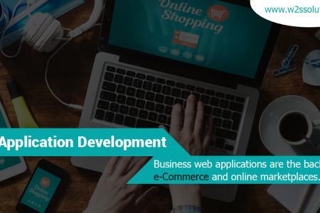 Business Web Applications Infographic