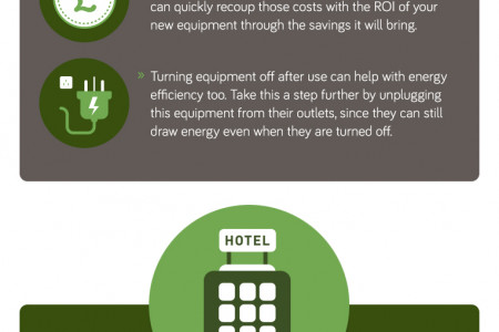 Businesses That Can Benefit From a Business Energy Review - The Automotive & Hospitality Sector Infographic