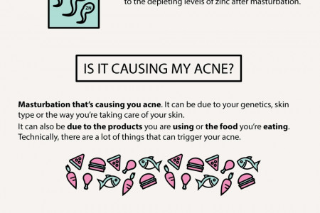 Busting Acne Myths: Does Masturbation Cause Acne? Infographic