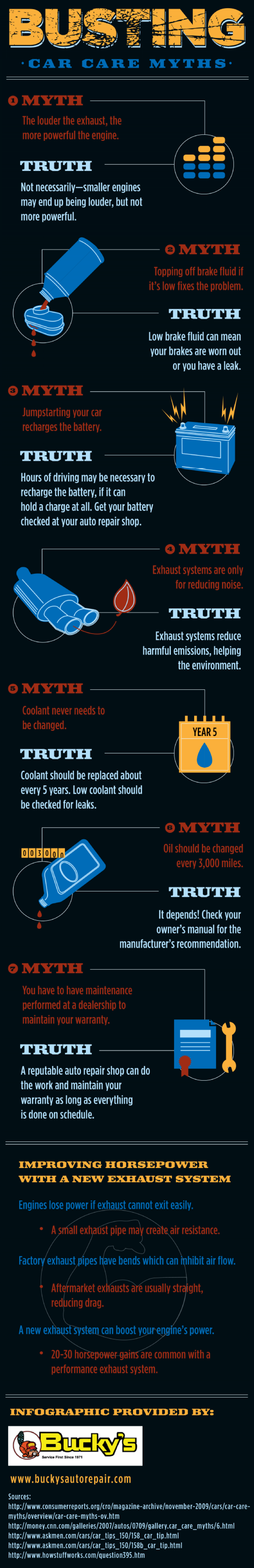 Busting Car Care Myths Infographic