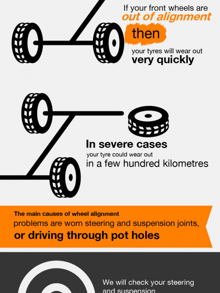 Buy Car Batteries from Cork Tyre Centre Infographic