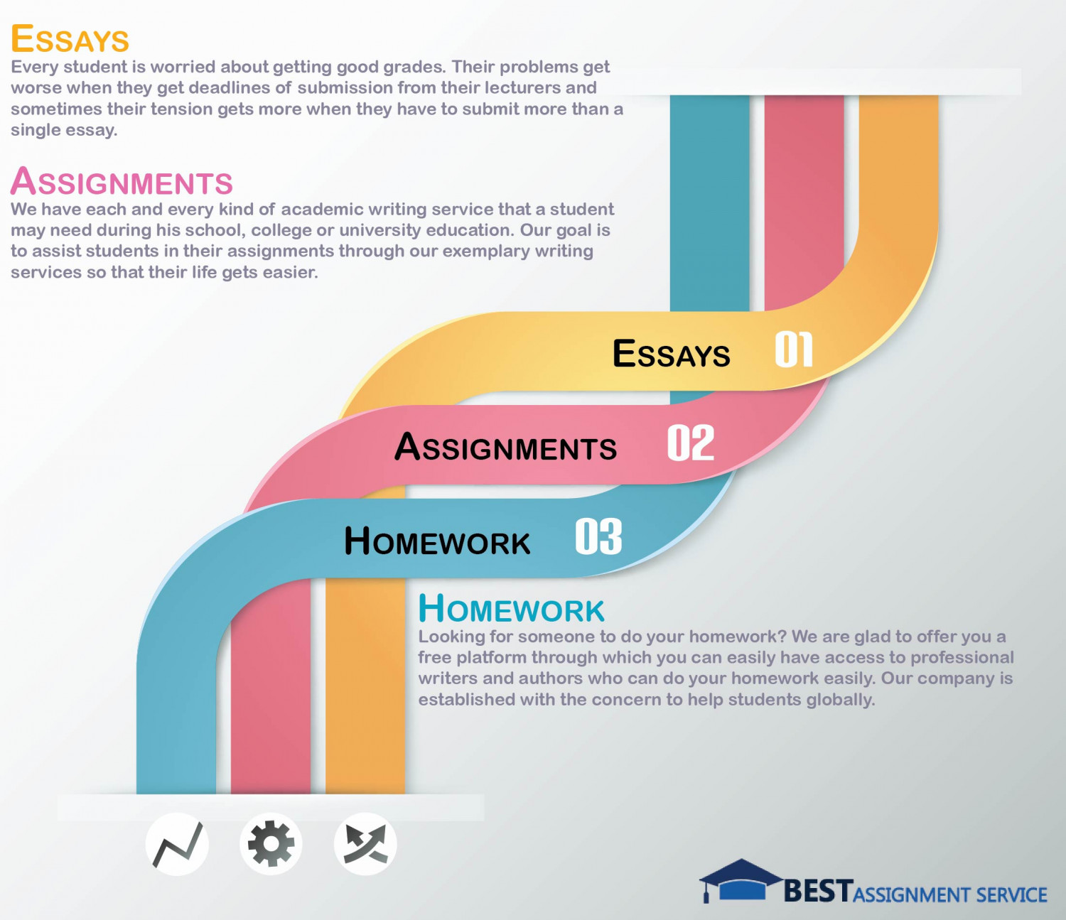 buy essay writing service online in visual ly buy essay writing service online in infographic