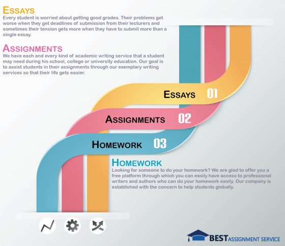 esl writing essays How to teach your students to write an essay informative and well-styles essays are impossible to write without a purpose it is time to start writing an essay.