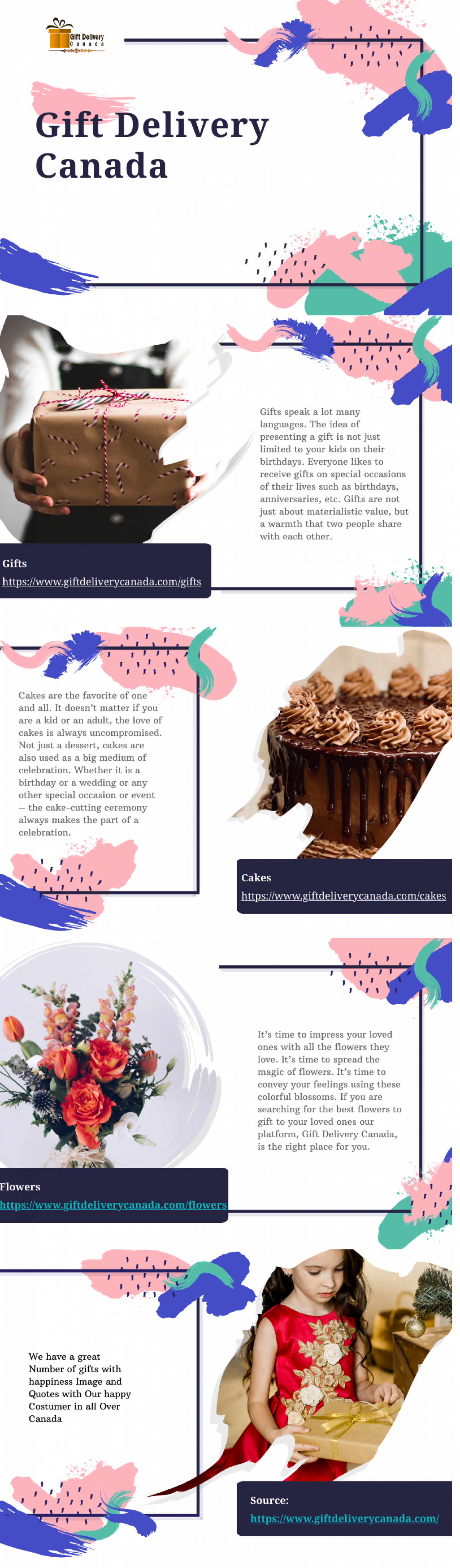 Buy Fresh Strawberry Cheesecake Online in Canada | Gift Delivery Canada Infographic
